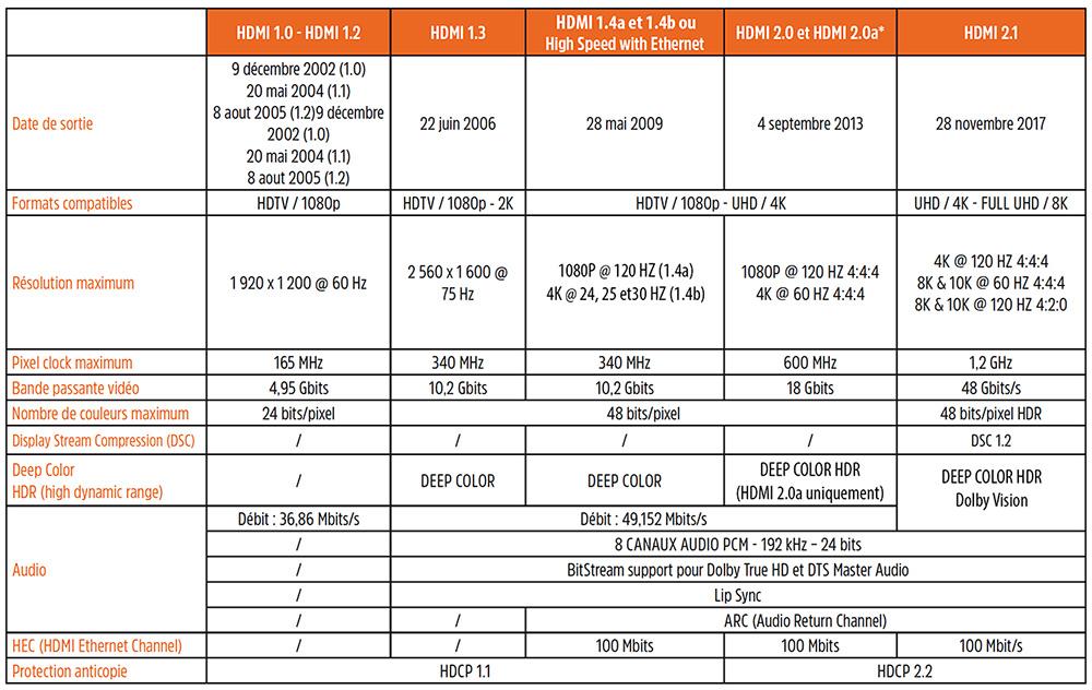 tableau HDMI